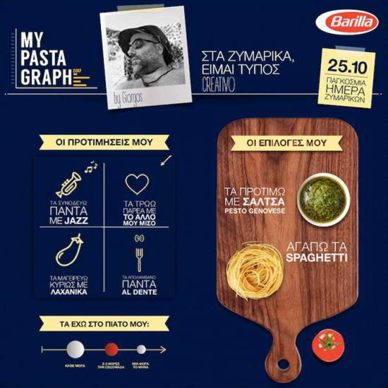 Headline - Barilla | My Pastagraph - Featured